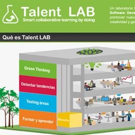 Infografía TalentLab